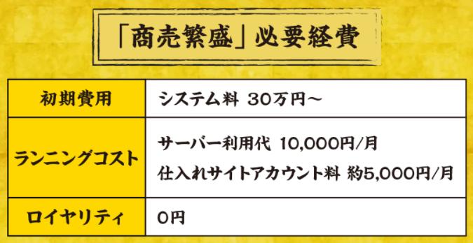 【副業】商売繫盛の必要経費