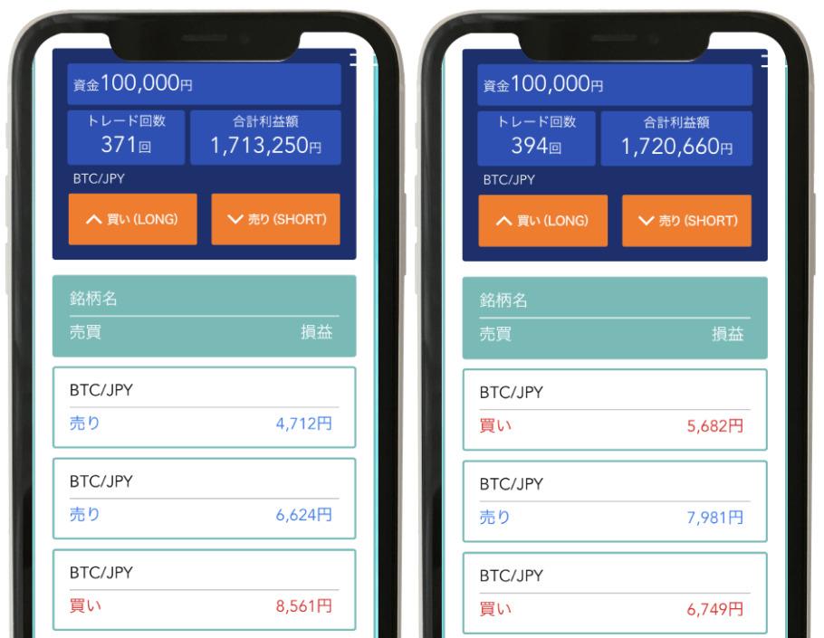 THE UTOPIA(ユートピア)資産運用アプリの実績画像