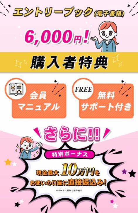 副業エンター(ENTER)詐欺案件会社6000円